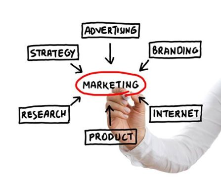 Astore_Marketing_Plan wikimedia